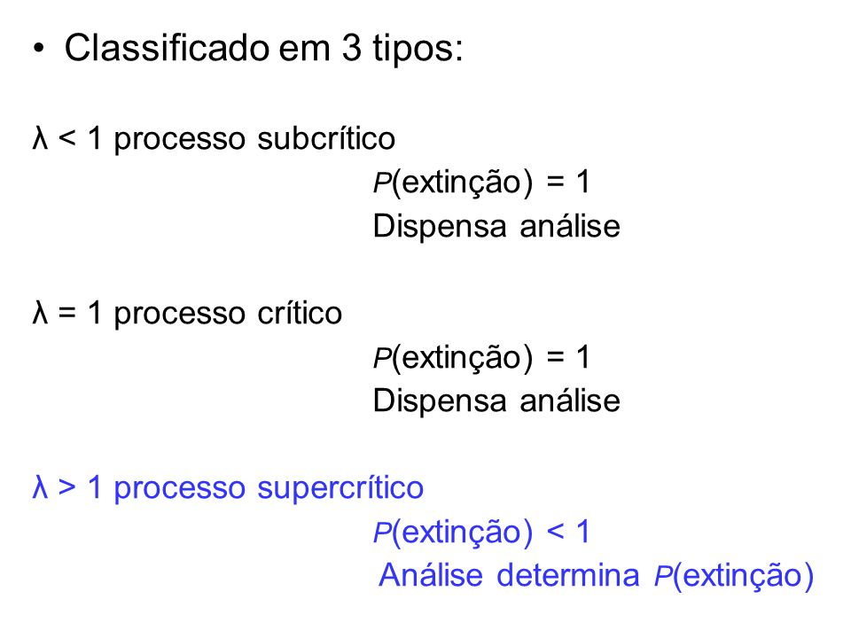 Classificado em 3 tipos: λ < 1 processo subcrítico P (extinção) = 1 Dispensa análise λ = 1 processo crítico P (extinção) = 1 Dispensa análise λ > 1 pr