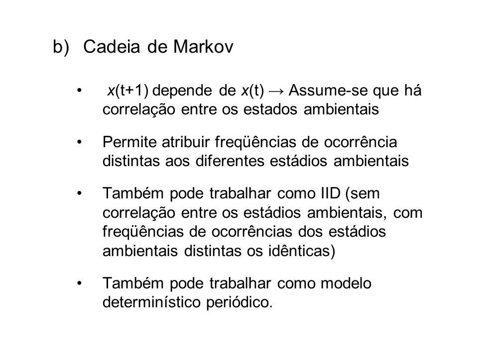 b)Cadeia de Markov x(t+1) depende de x(t) Assume-se que há correlação entre os estados ambientais Permite atribuir freqüências de ocorrência distintas