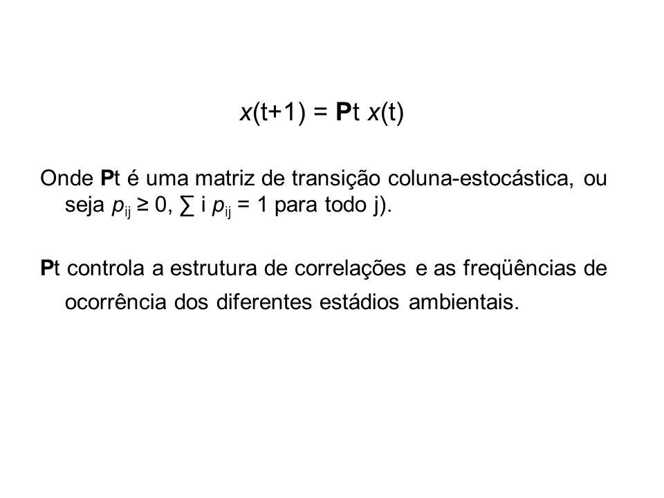 x(t+1) = Pt x(t) Onde Pt é uma matriz de transição coluna-estocástica, ou seja p ij 0, i p ij = 1 para todo j). Pt controla a estrutura de correlações