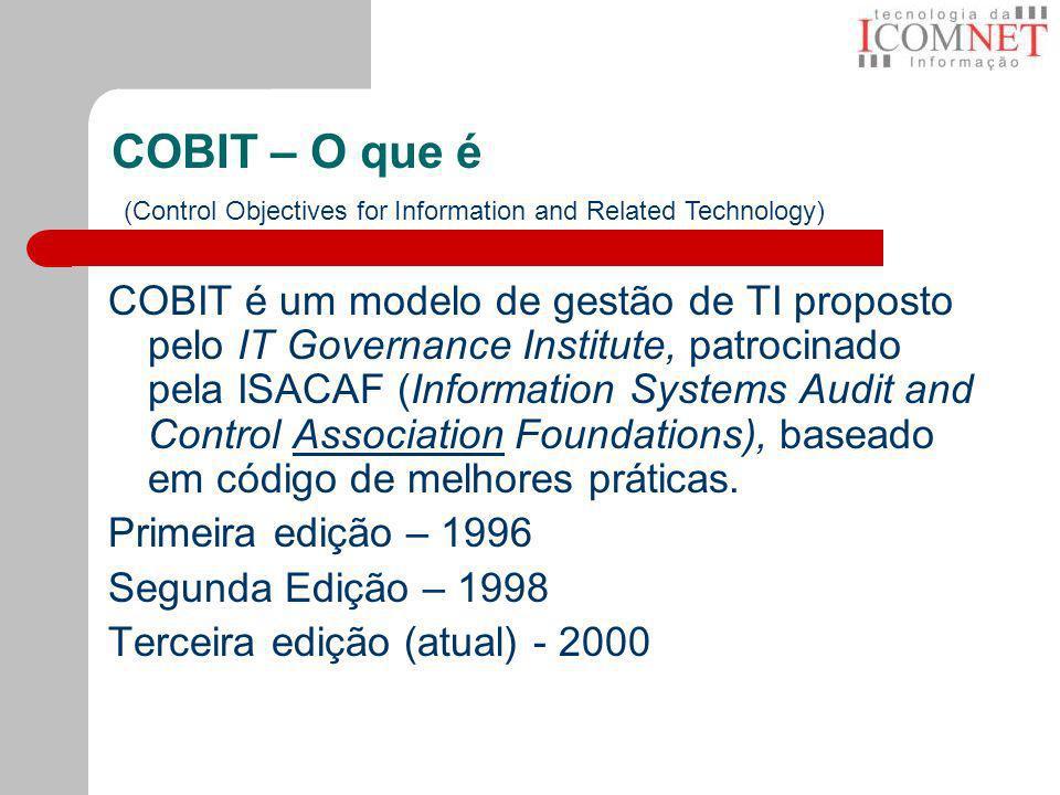 COBIT – O que é COBIT é um modelo de gestão de TI proposto pelo IT Governance Institute, patrocinado pela ISACAF (Information Systems Audit and Contro