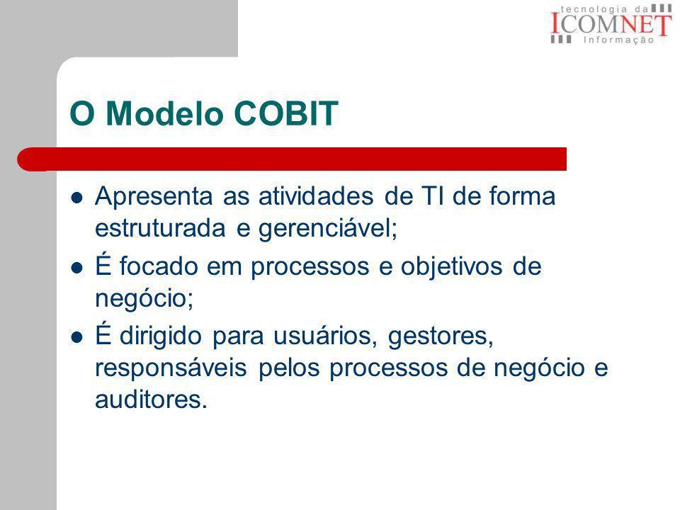O Modelo COBIT Apresenta as atividades de TI de forma estruturada e gerenciável; É focado em processos e objetivos de negócio; É dirigido para usuário