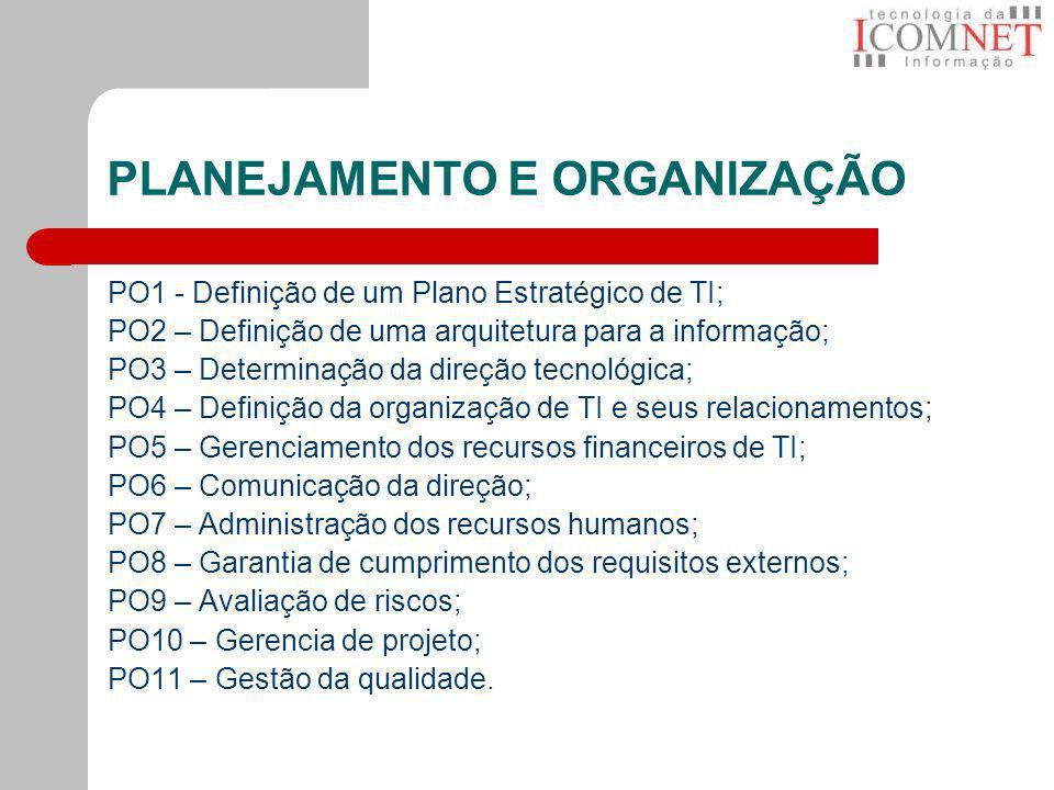 PLANEJAMENTO E ORGANIZAÇÃO PO1 - Definição de um Plano Estratégico de TI; PO2 – Definição de uma arquitetura para a informação; PO3 – Determinação da