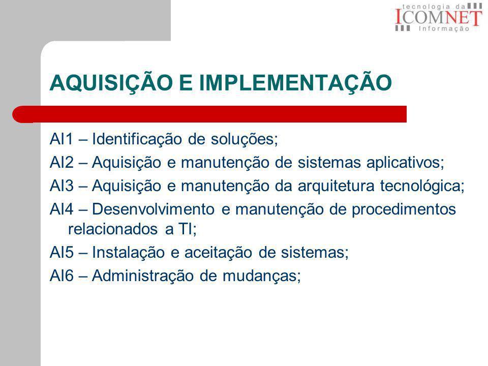 AQUISIÇÃO E IMPLEMENTAÇÃO AI1 – Identificação de soluções; AI2 – Aquisição e manutenção de sistemas aplicativos; AI3 – Aquisição e manutenção da arqui