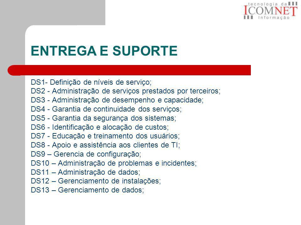 ENTREGA E SUPORTE DS1- Definição de níveis de serviço; DS2 - Administração de serviços prestados por terceiros; DS3 - Administração de desempenho e ca