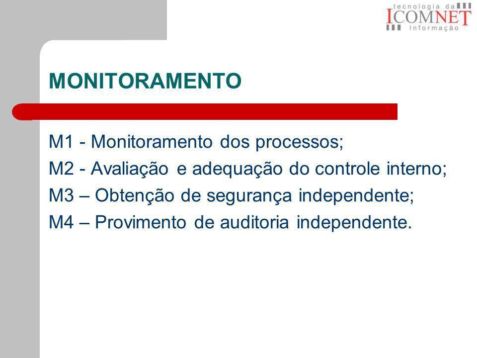 MONITORAMENTO M1 - Monitoramento dos processos; M2 - Avaliação e adequação do controle interno; M3 – Obtenção de segurança independente; M4 – Provimen