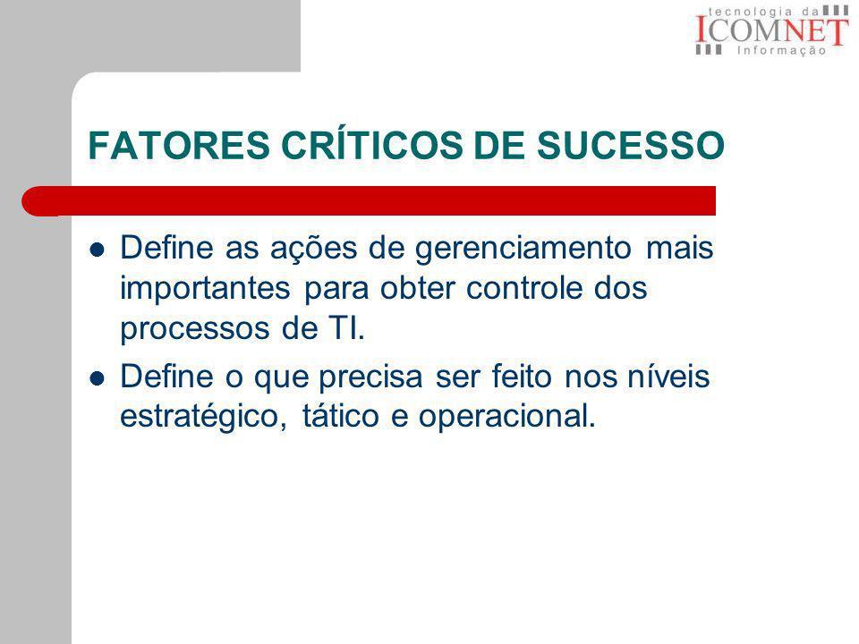 FATORES CRÍTICOS DE SUCESSO Define as ações de gerenciamento mais importantes para obter controle dos processos de TI. Define o que precisa ser feito