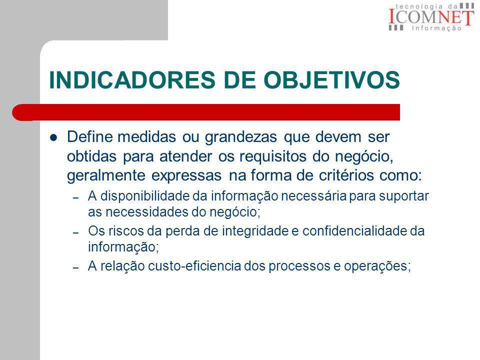 INDICADORES DE OBJETIVOS Define medidas ou grandezas que devem ser obtidas para atender os requisitos do negócio, geralmente expressas na forma de cri