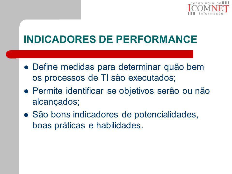 INDICADORES DE PERFORMANCE Define medidas para determinar quão bem os processos de TI são executados; Permite identificar se objetivos serão ou não al