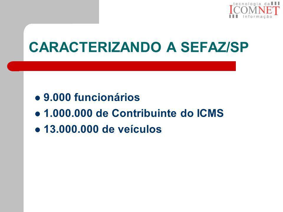 CARACTERIZANDO A SEFAZ/SP 9.000 funcionários 1.000.000 de Contribuinte do ICMS 13.000.000 de veículos