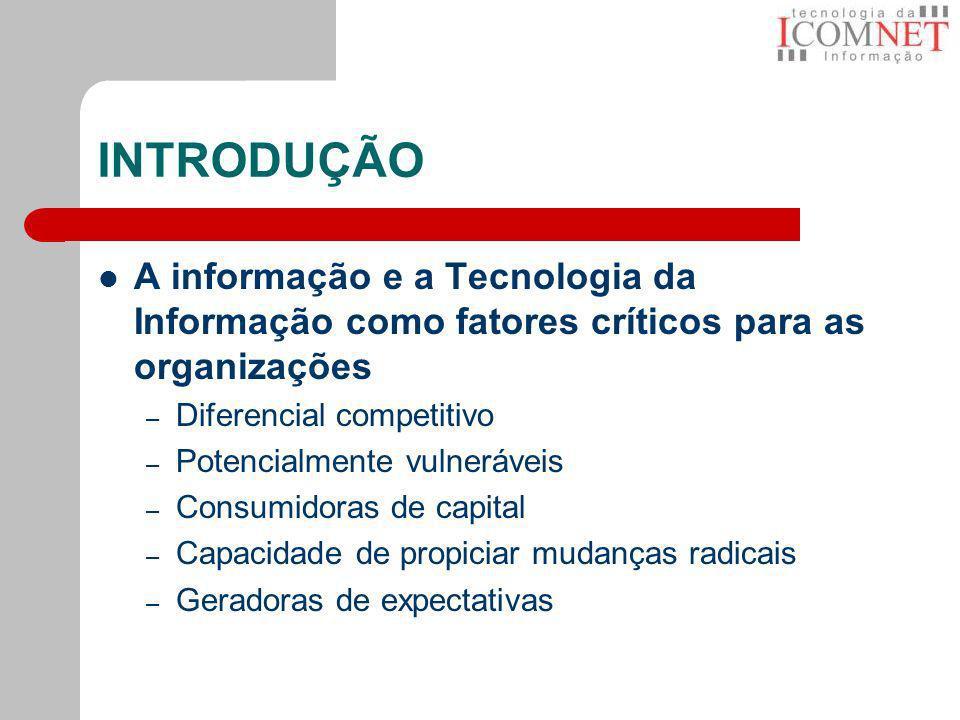 INTRODUÇÃO A informação e a Tecnologia da Informação como fatores críticos para as organizações – Diferencial competitivo – Potencialmente vulneráveis