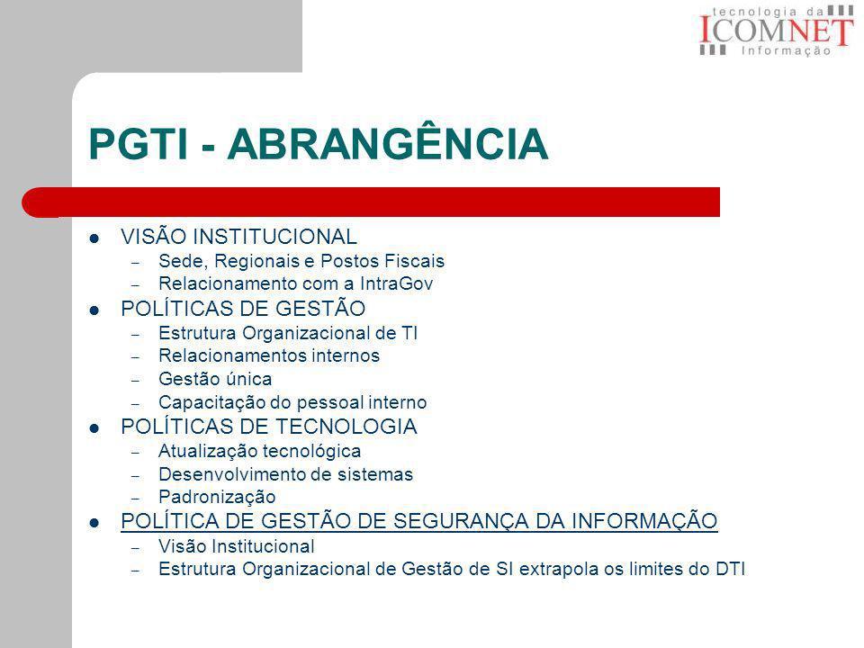 VISÃO INSTITUCIONAL – Sede, Regionais e Postos Fiscais – Relacionamento com a IntraGov POLÍTICAS DE GESTÃO – Estrutura Organizacional de TI – Relacion