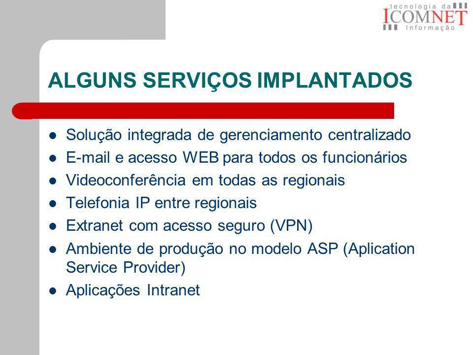 ALGUNS SERVIÇOS IMPLANTADOS Solução integrada de gerenciamento centralizado E-mail e acesso WEB para todos os funcionários Videoconferência em todas a