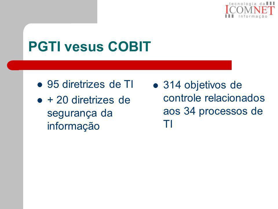 PGTI vesus COBIT 314 objetivos de controle relacionados aos 34 processos de TI 95 diretrizes de TI + 20 diretrizes de segurança da informação