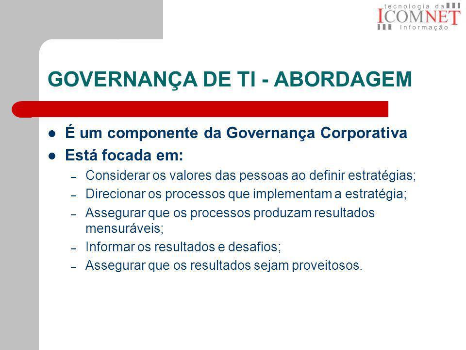 GOVERNANÇA DE TI - ABORDAGEM É um componente da Governança Corporativa Está focada em: – Considerar os valores das pessoas ao definir estratégias; – D