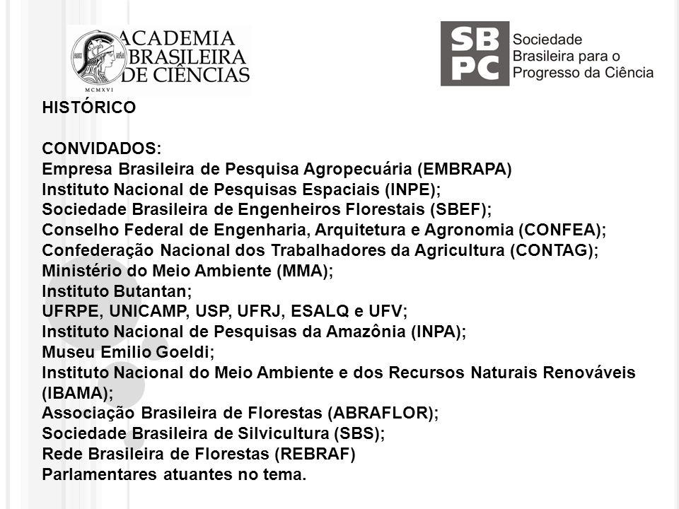 HISTÓRICO CONVIDADOS: Empresa Brasileira de Pesquisa Agropecuária (EMBRAPA) Instituto Nacional de Pesquisas Espaciais (INPE); Sociedade Brasileira de Engenheiros Florestais (SBEF); Conselho Federal de Engenharia, Arquitetura e Agronomia (CONFEA); Confederação Nacional dos Trabalhadores da Agricultura (CONTAG); Ministério do Meio Ambiente (MMA); Instituto Butantan; UFRPE, UNICAMP, USP, UFRJ, ESALQ e UFV; Instituto Nacional de Pesquisas da Amazônia (INPA); Museu Emilio Goeldi; Instituto Nacional do Meio Ambiente e dos Recursos Naturais Renováveis (IBAMA); Associação Brasileira de Florestas (ABRAFLOR); Sociedade Brasileira de Silvicultura (SBS); Rede Brasileira de Florestas (REBRAF) Parlamentares atuantes no tema.