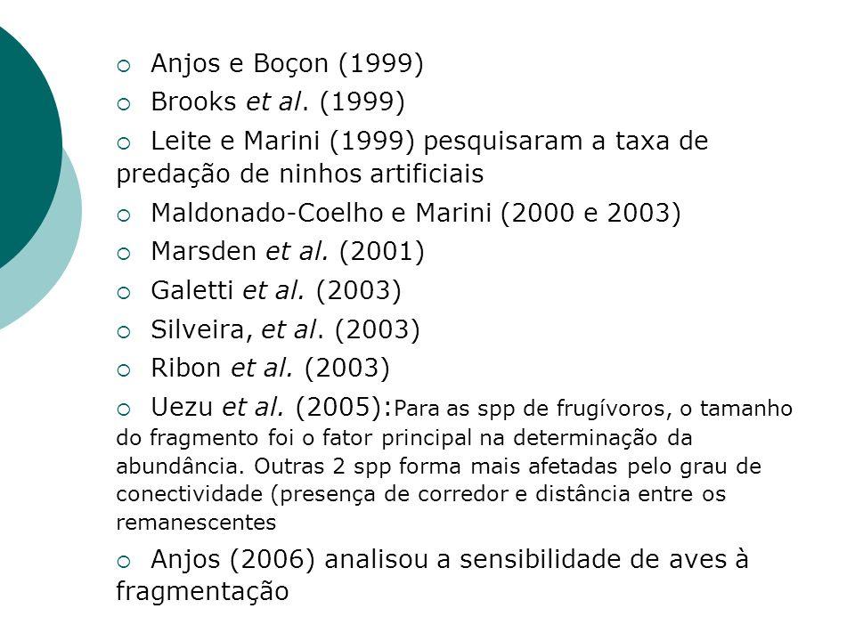 Anjos e Boçon (1999) Brooks et al. (1999) Leite e Marini (1999) pesquisaram a taxa de predação de ninhos artificiais Maldonado-Coelho e Marini (2000 e