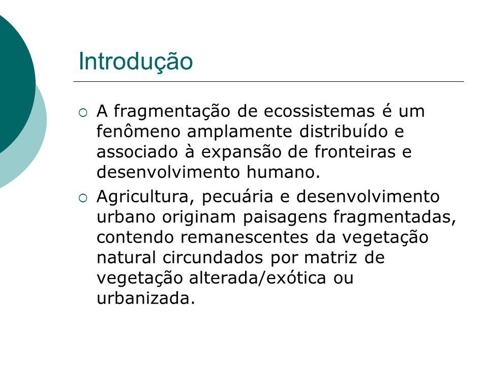 Introdução A fragmentação de ecossistemas é um fenômeno amplamente distribuído e associado à expansão de fronteiras e desenvolvimento humano. Agricult