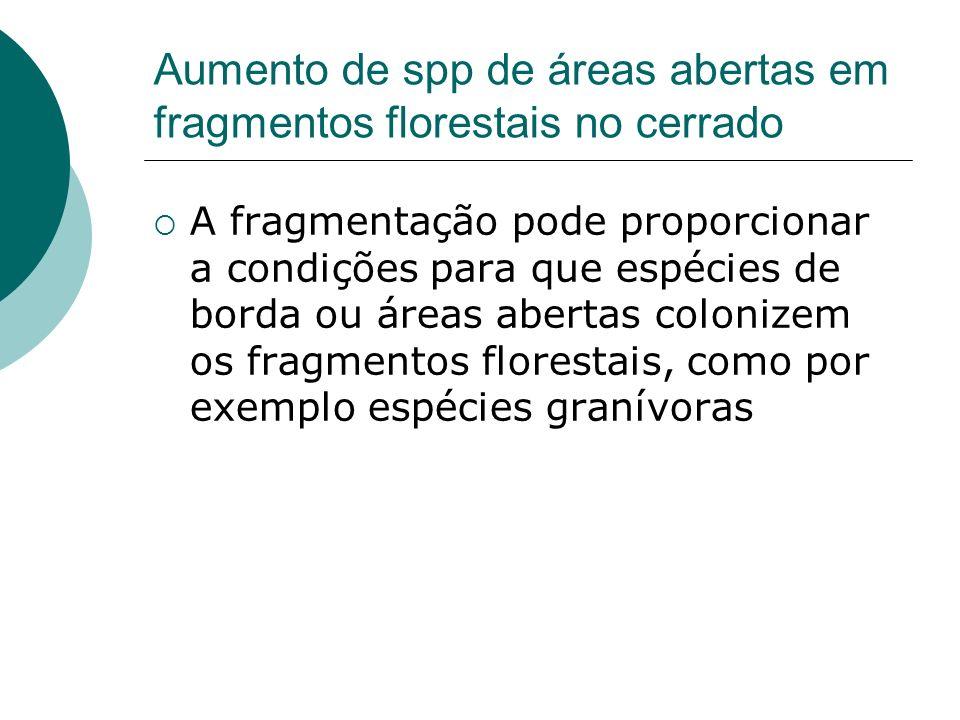 Aumento de spp de áreas abertas em fragmentos florestais no cerrado A fragmentação pode proporcionar a condições para que espécies de borda ou áreas a