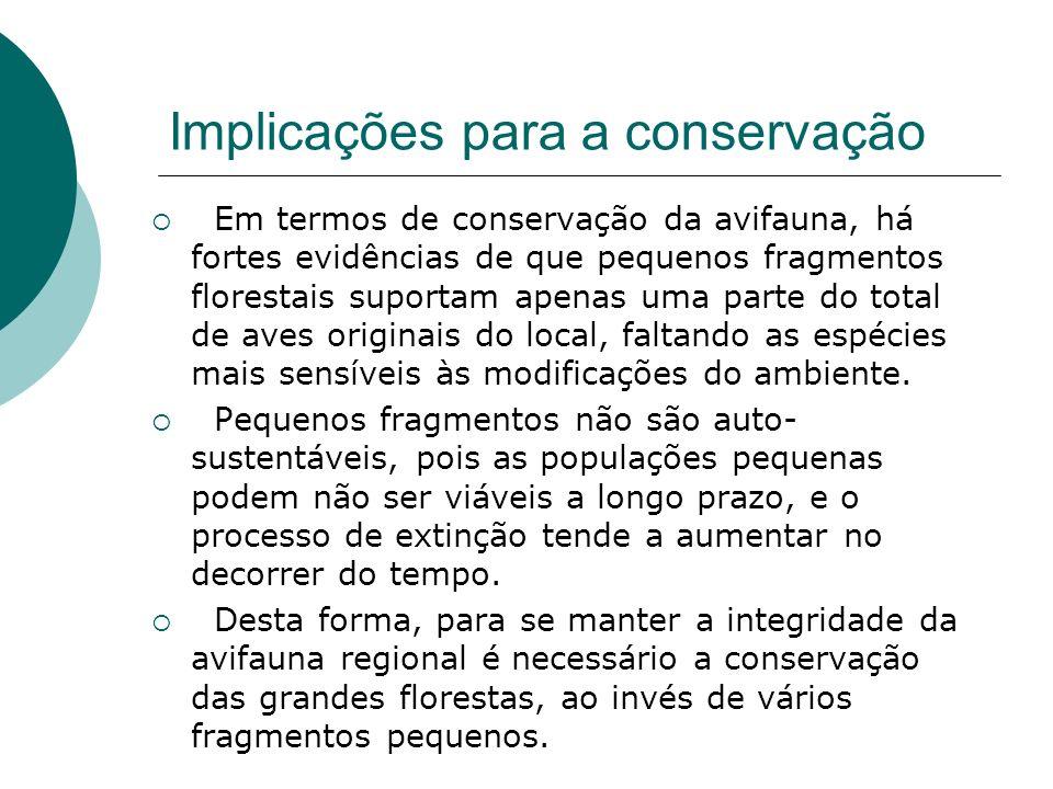 Implicações para a conservação Em termos de conservação da avifauna, há fortes evidências de que pequenos fragmentos florestais suportam apenas uma pa