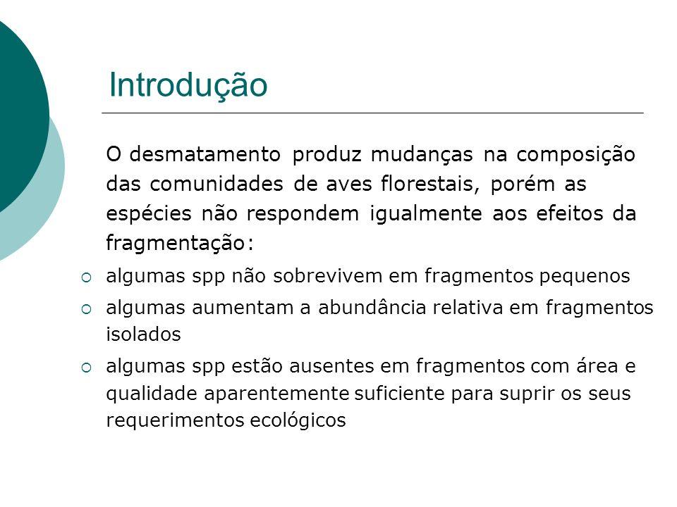 Introdução O desmatamento produz mudanças na composição das comunidades de aves florestais, porém as espécies não respondem igualmente aos efeitos da