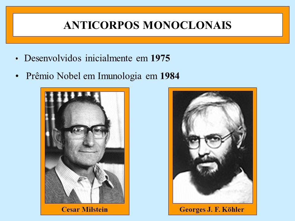 Desenvolvidos inicialmente em 1975 Prêmio Nobel em Imunologia em 1984 Georges J. F. KöhlerCesar Milstein