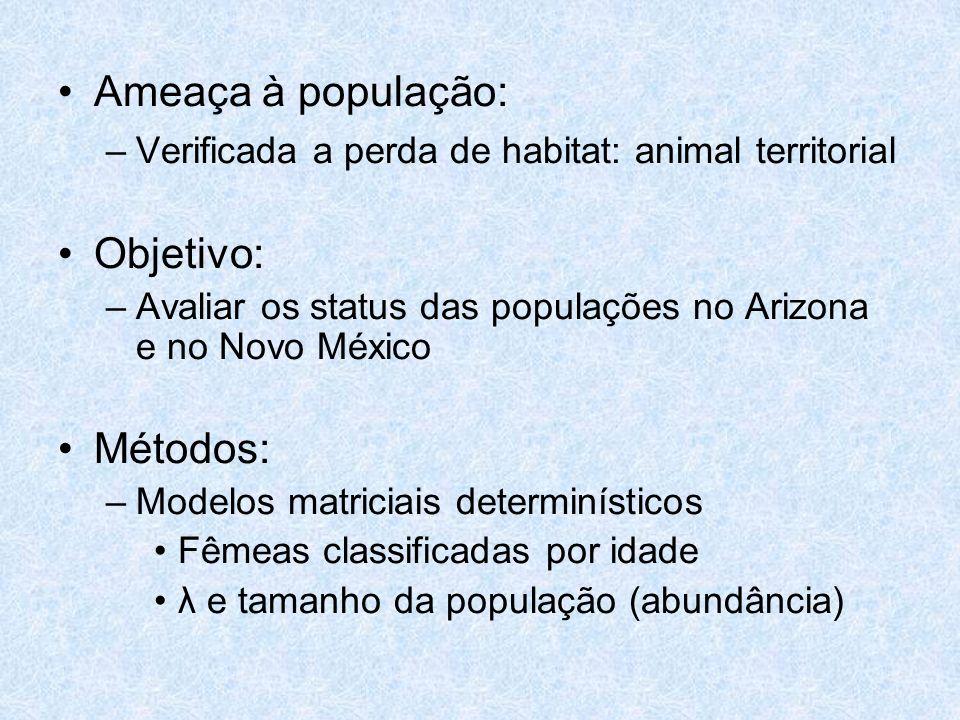 Ameaça à população: –Verificada a perda de habitat: animal territorial Objetivo: –Avaliar os status das populações no Arizona e no Novo México Métodos