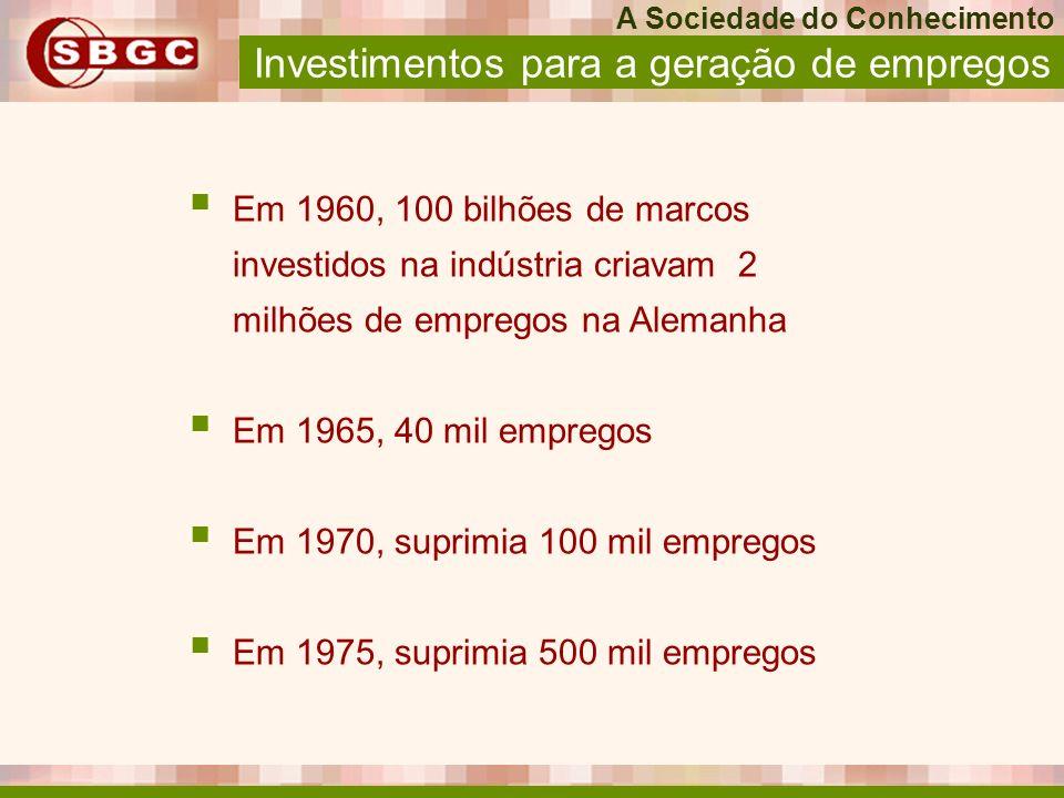 Investimentos para a geração de empregos A Sociedade do Conhecimento Em 1960, 100 bilhões de marcos investidos na indústria criavam 2 milhões de empre