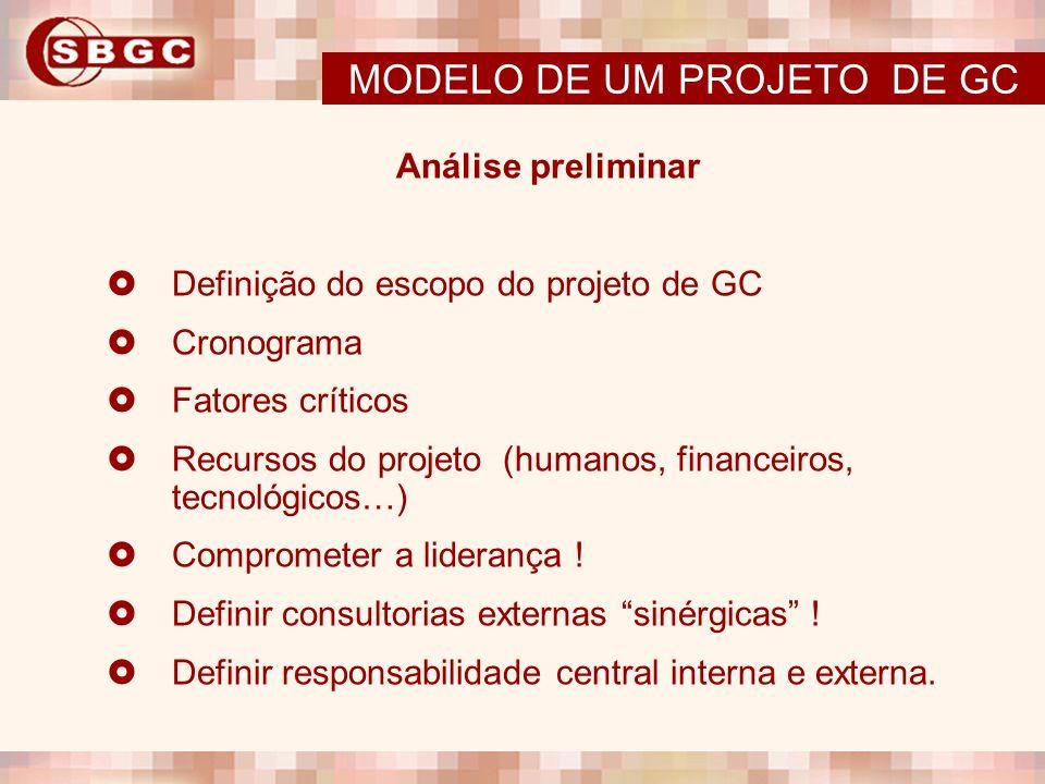 Análise preliminar Definição do escopo do projeto de GC Cronograma Fatores críticos Recursos do projeto (humanos, financeiros, tecnológicos…) Comprome