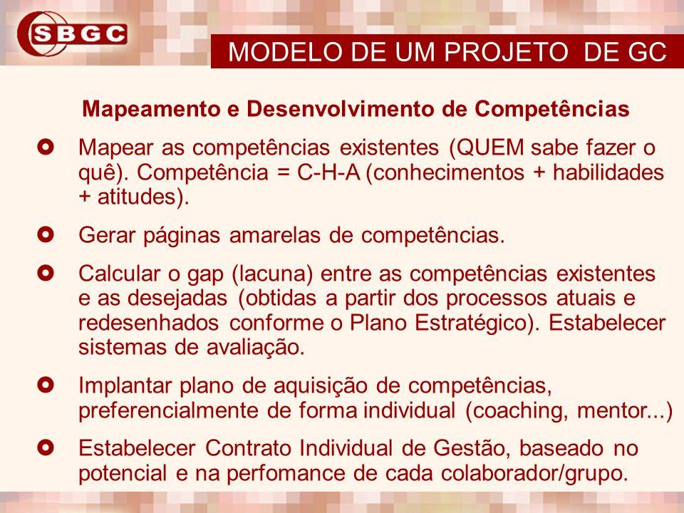 Mapeamento e Desenvolvimento de Competências Mapear as competências existentes (QUEM sabe fazer o quê). Competência = C-H-A (conhecimentos + habilidad