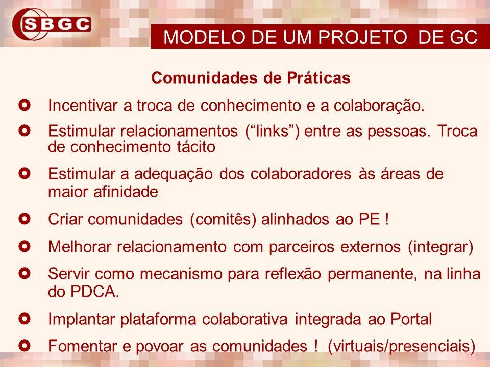 Comunidades de Práticas Incentivar a troca de conhecimento e a colaboração. Estimular relacionamentos (links) entre as pessoas. Troca de conhecimento
