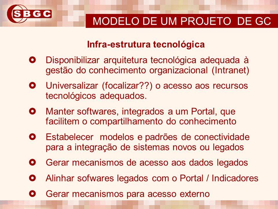 Infra-estrutura tecnológica Disponibilizar arquitetura tecnológica adequada à gestão do conhecimento organizacional (Intranet) Universalizar (focaliza
