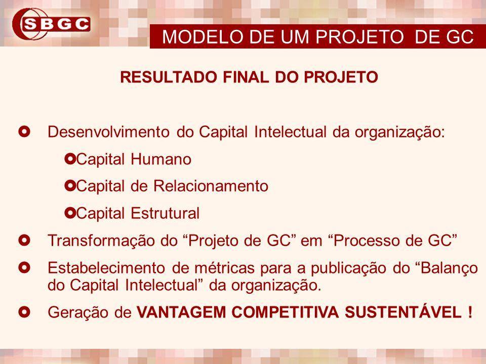 RESULTADO FINAL DO PROJETO Desenvolvimento do Capital Intelectual da organização: Capital Humano Capital de Relacionamento Capital Estrutural Transfor