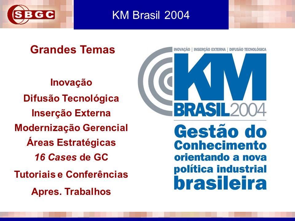KM Brasil 2004 Grandes Temas Inovação Difusão Tecnológica Inserção Externa Modernização Gerencial Áreas Estratégicas 16 Cases de GC Tutoriais e Confer