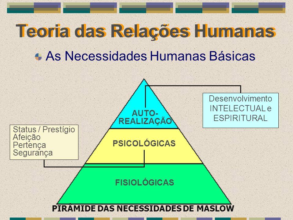 Teoria das Relações Humanas As Necessidades Humanas Básicas FISIOLÓGICAS PSICOLÓGICAS AUTO- REALIZAÇÃO Status / Prestígio Afeição Pertença Segurança D