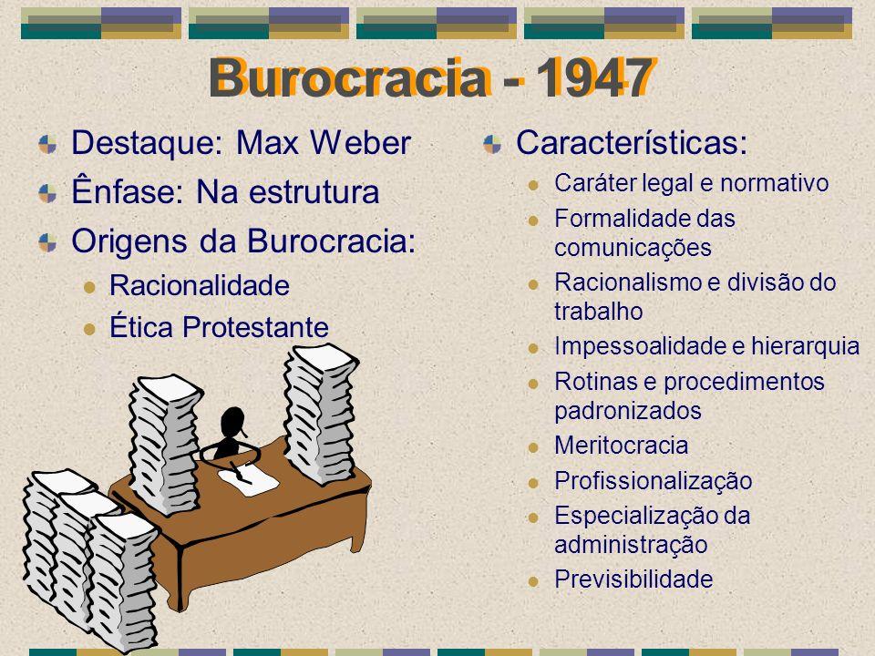 Burocracia - 1947 Destaque: Max Weber Ênfase: Na estrutura Origens da Burocracia: Racionalidade Ética Protestante Características: Caráter legal e nor