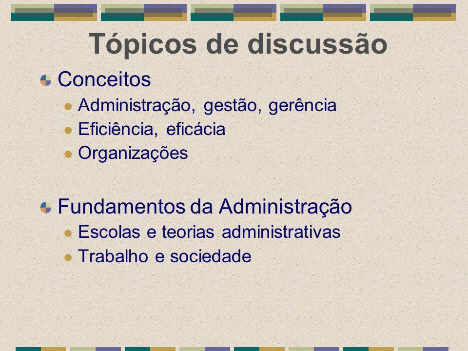 Tópicos de discussão Conceitos Administração, gestão, gerência Eficiência, eficácia Organizações Fundamentos da Administração Escolas e teorias admini