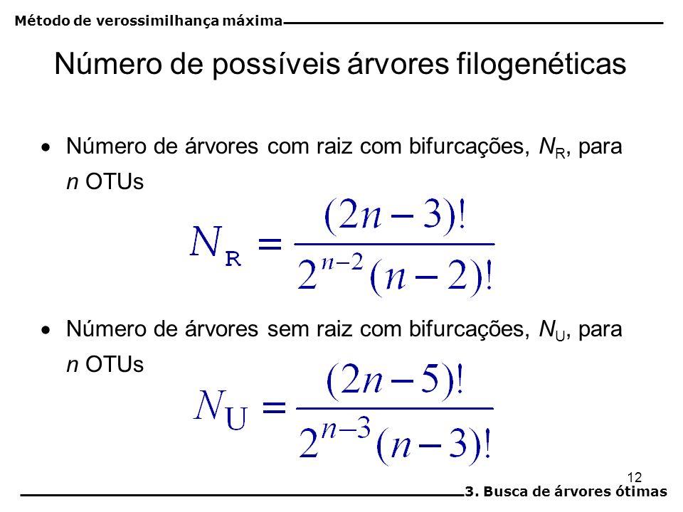 12 Número de possíveis árvores filogenéticas Número de árvores com raiz com bifurcações, N R, para n OTUs Número de árvores sem raiz com bifurcações,