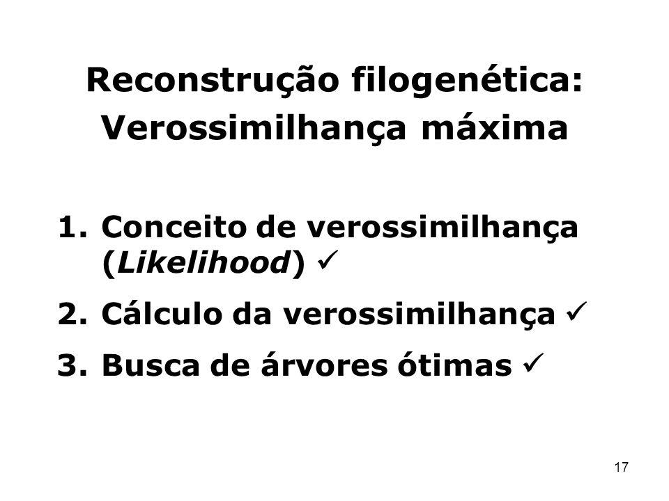17 Reconstrução filogenética: Verossimilhança máxima 1.Conceito de verossimilhança (Likelihood) 2.Cálculo da verossimilhança 3.Busca de árvores ótimas
