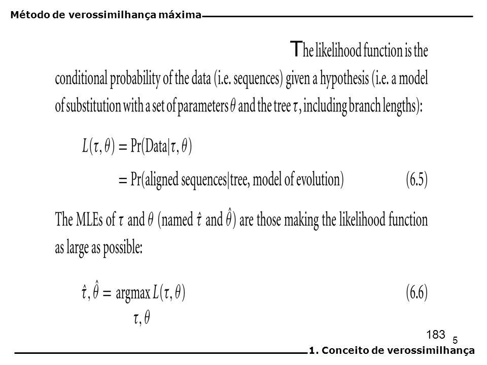 6 Reconstrução filogenética: Verossimilhança máxima 1.Conceito de verossimilhança (Likelihood) 2.Cálculo da verossimilhança 3.Busca de árvores ótimas