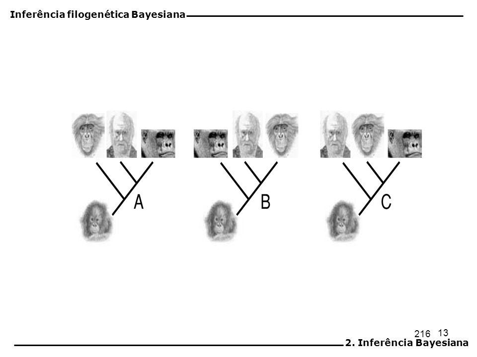 13 216 Inferência filogenética Bayesiana 2. Inferência Bayesiana