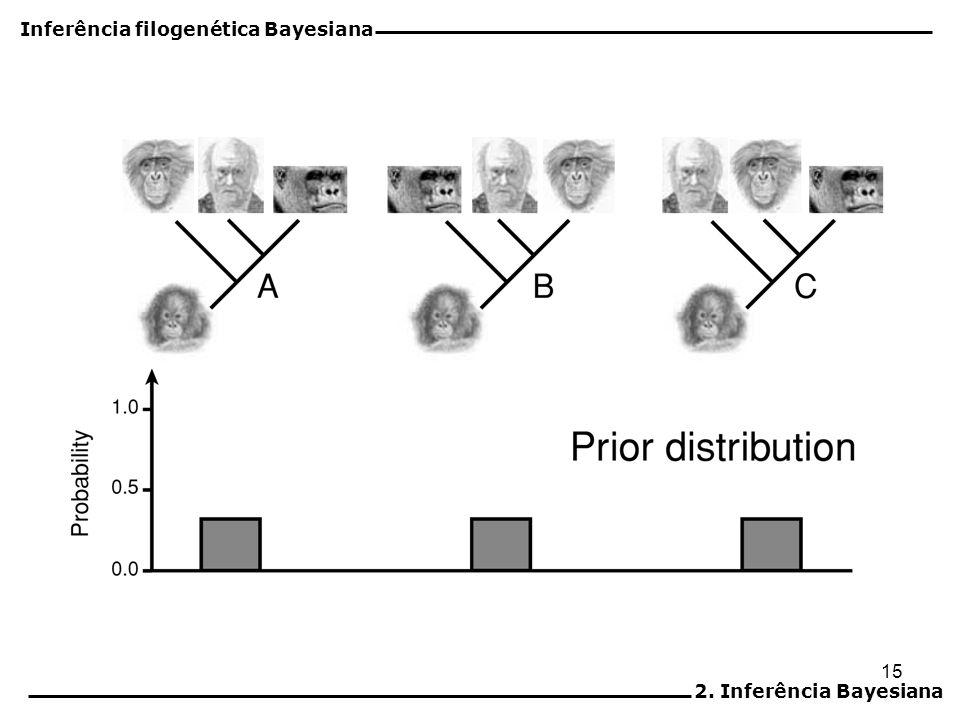 16 217 Inferência filogenética Bayesiana 2. Inferência Bayesiana