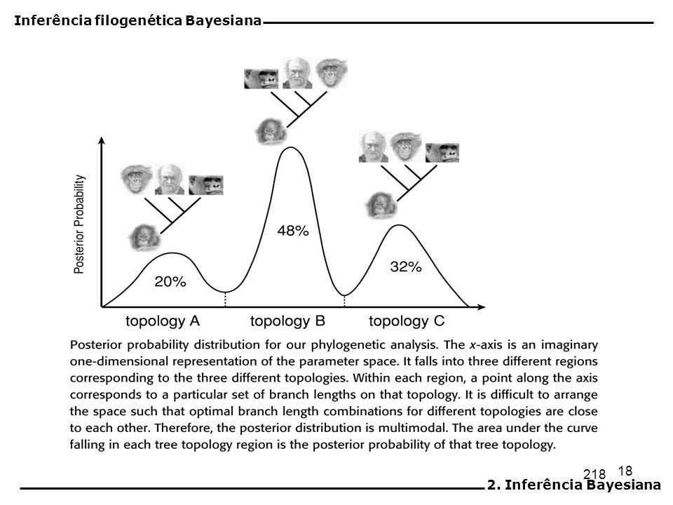 18 218 Inferência filogenética Bayesiana 2. Inferência Bayesiana