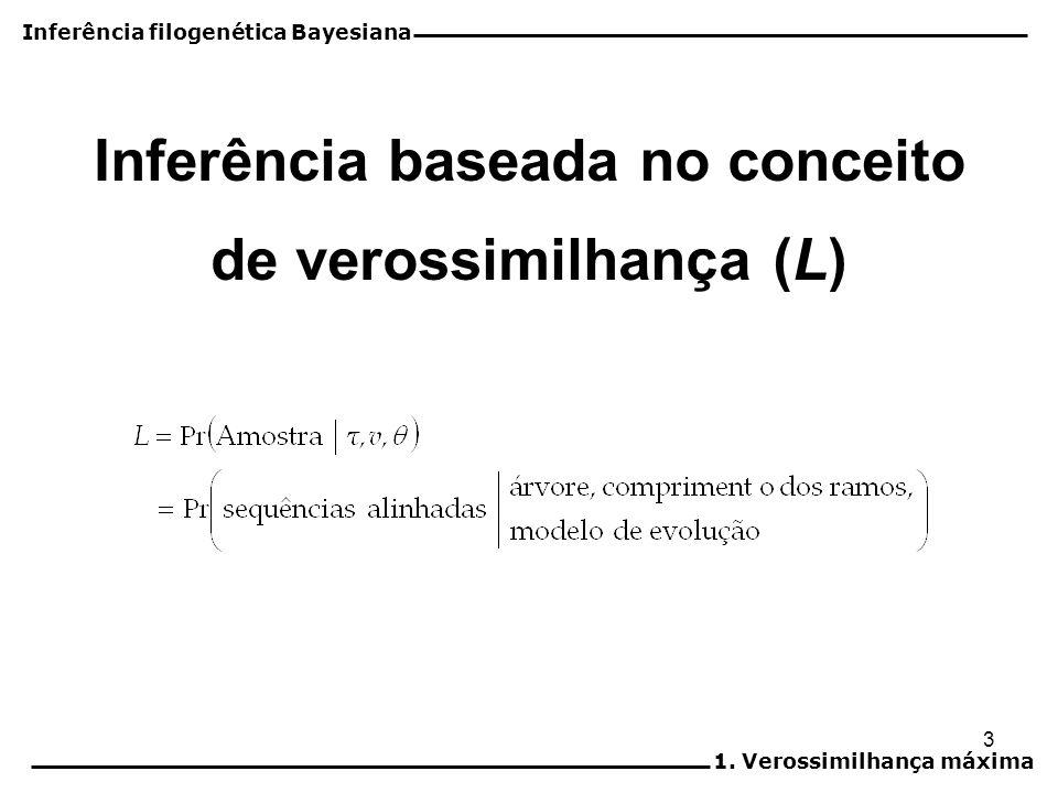3 Inferência baseada no conceito de verossimilhança (L) Inferência filogenética Bayesiana 1. Verossimilhança máxima
