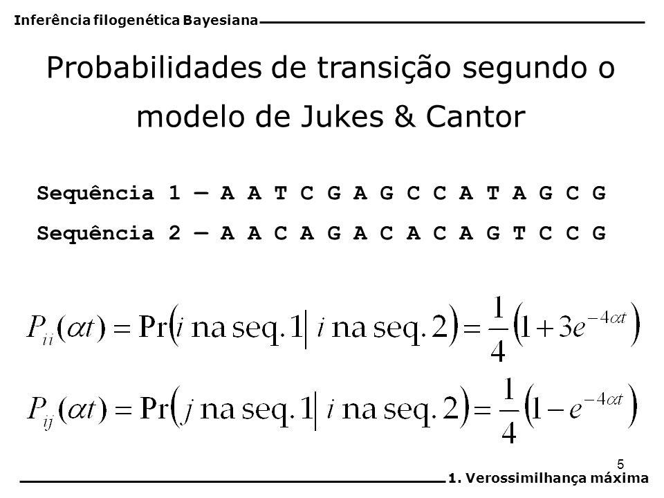 5 Sequência 1 A A T C G A G C C A T A G C G Sequência 2 A A C A G A C A C A G T C C G Probabilidades de transição segundo o modelo de Jukes & Cantor I