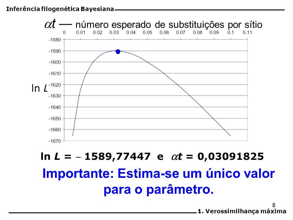 8 ln L = 1589,77447 e t = 0,03091825 Importante: Estima-se um único valor para o parâmetro. t número esperado de substituições por sítio ln L Inferênc