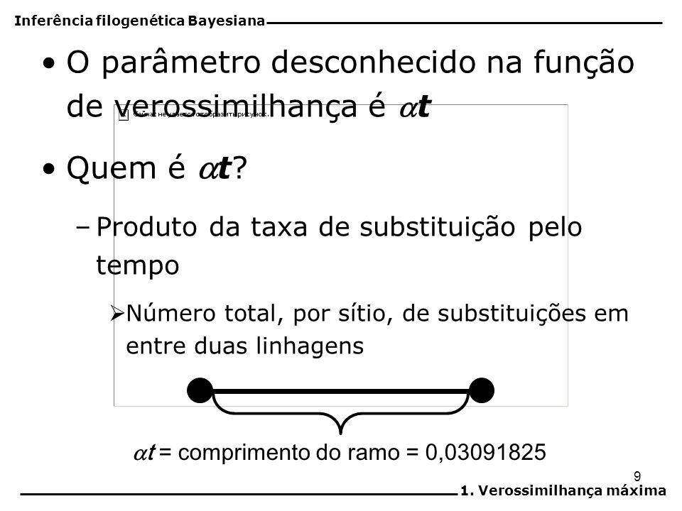9 O parâmetro desconhecido na função de verossimilhança é t Quem é t? –Produto da taxa de substituição pelo tempo Número total, por sítio, de substitu