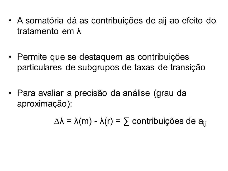 A somatória dá as contribuições de aij ao efeito do tratamento em λ Permite que se destaquem as contribuições particulares de subgrupos de taxas de tr