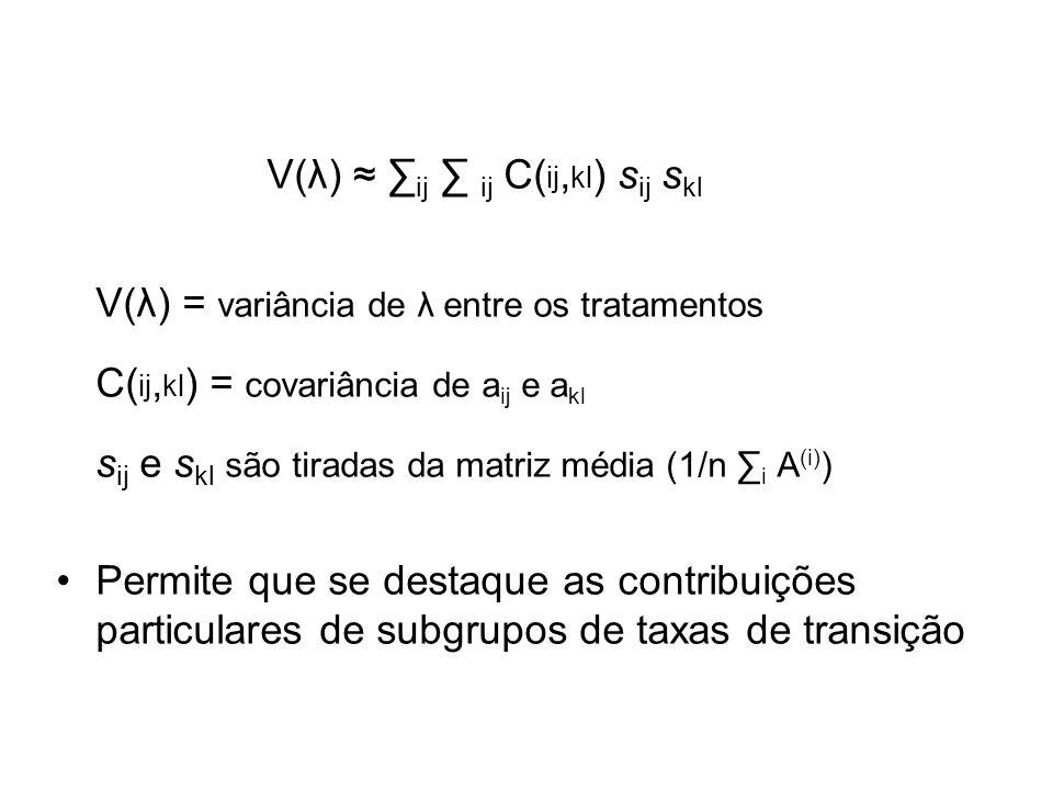 V(λ) ij ij C( ij, kl ) s ij s kl V(λ) = variância de λ entre os tratamentos C( ij, kl ) = covariância de a ij e a kl s ij e s kl são tiradas da matriz