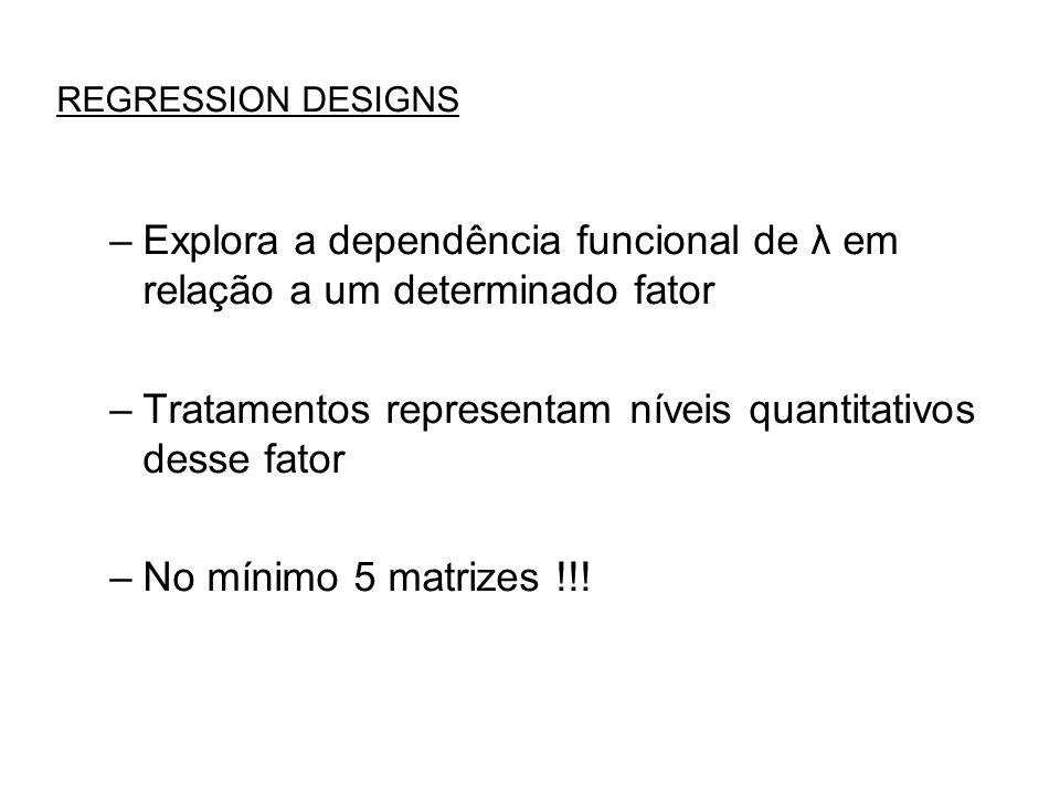 REGRESSION DESIGNS –Explora a dependência funcional de λ em relação a um determinado fator –Tratamentos representam níveis quantitativos desse fator –