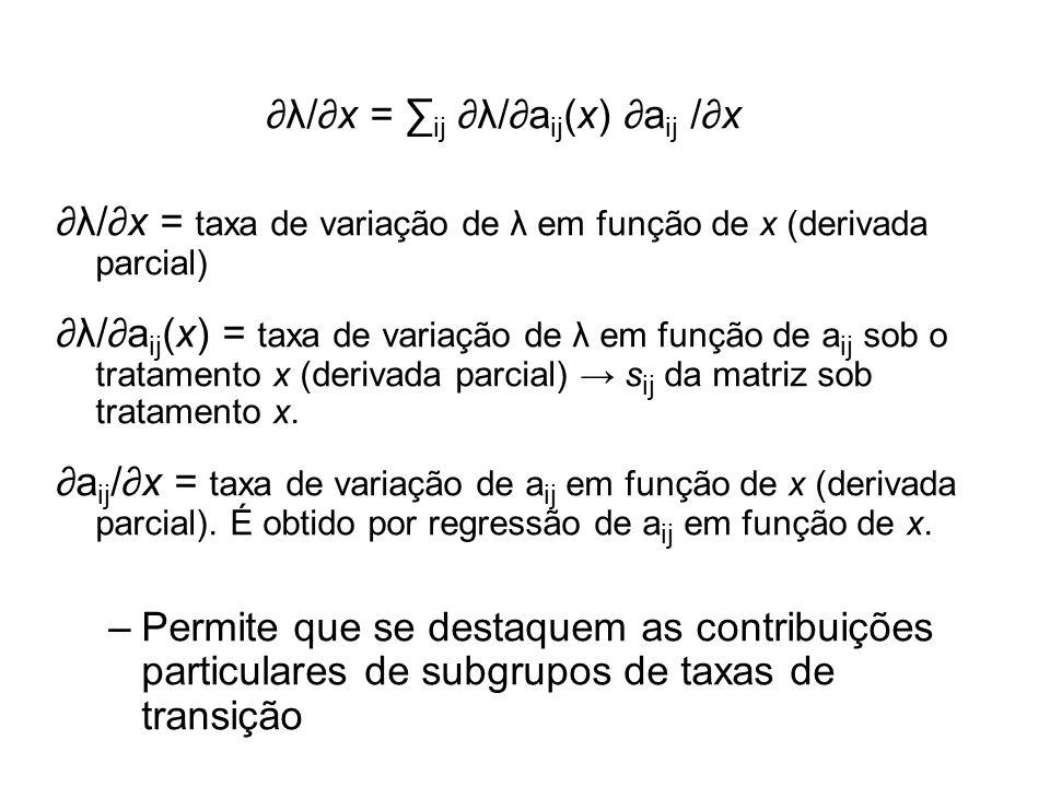 λ/x = ij λ/a ij (x) a ij /x λ/x = taxa de variação de λ em função de x (derivada parcial) λ/a ij (x) = taxa de variação de λ em função de a ij sob o t